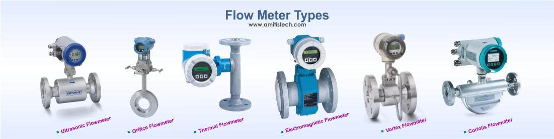 فلومتر   Flowmeter   Flow measurement